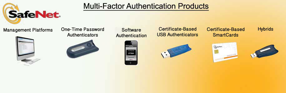 Multi-Factor Authentication Products